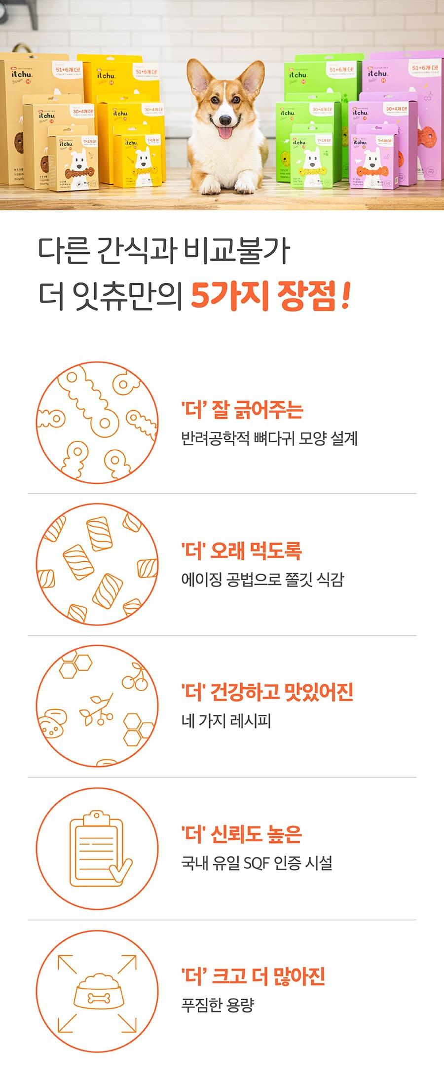 [오구오구특가]it 더 잇츄 옐로우 s (10개입)-상품이미지-4